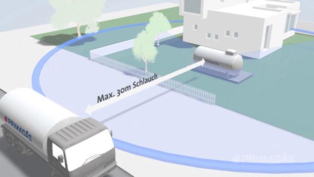 Montagevideo einer Flüssiggasanlage für PRIMAGAS